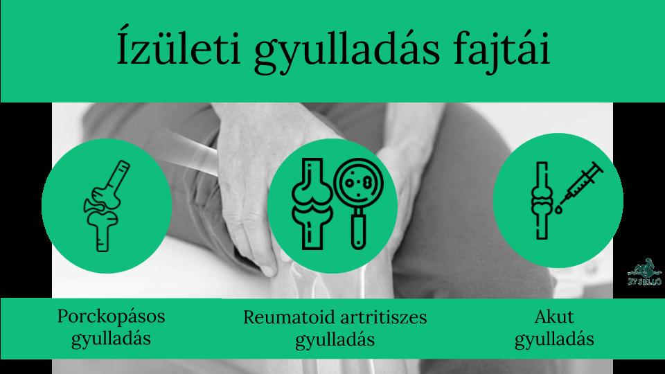 a térdízületek betegségeinek típusai lábízületi masszázs kezelés