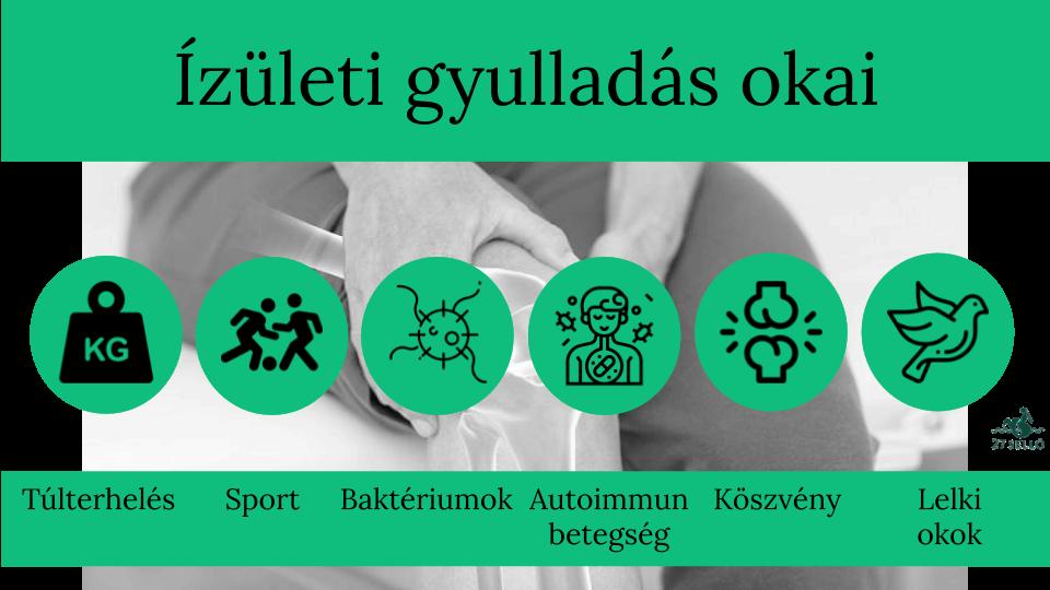 nyaki mellkasi ízületi betegségek kezelése