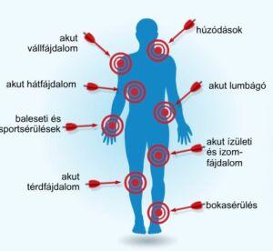 ízületi betegség kézkezelés a csuklóízület mozgásának helyreállítása törés után