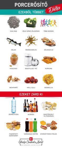 vitaminok a csontok és ízületek helyreállításához