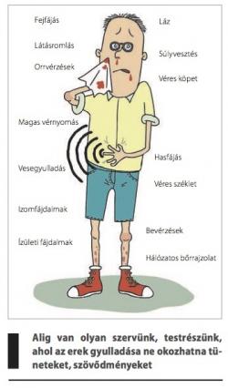 a mirena ízületei fájnak acd-2f ízületi kezeléshez