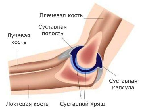az alsó végtagok ízületi tüneteinek kezelése