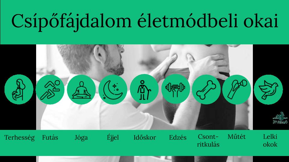 a térd kezelése és táplálása osteoarthritis