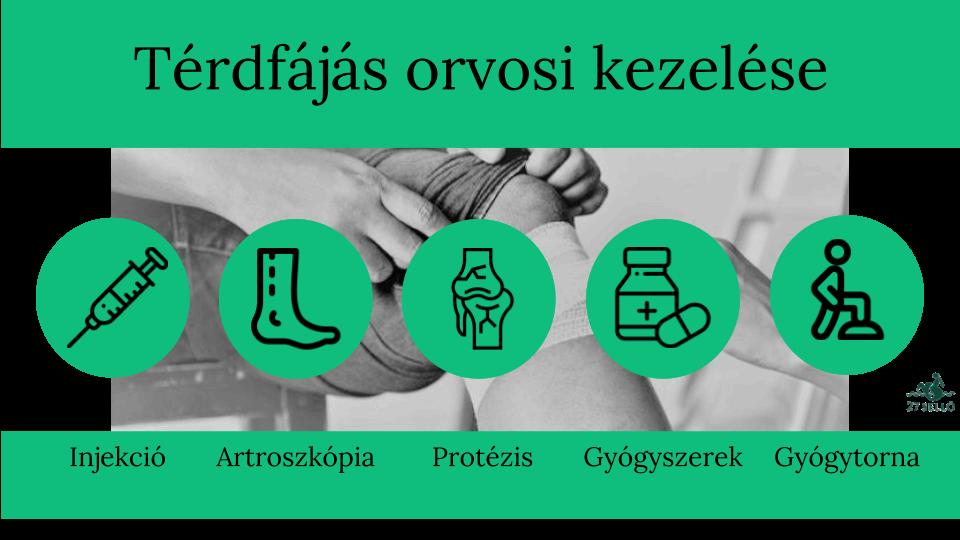 gyógyszerek térdízületek kezelésére