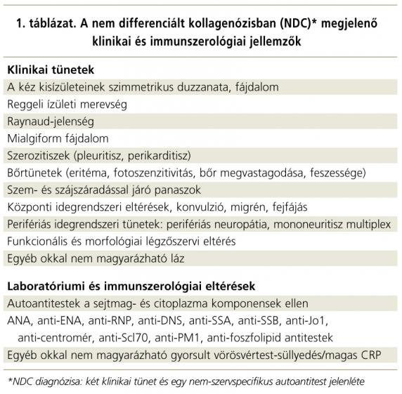 Autoimmun betegségek - Betegségek | Budai Egészségközpont