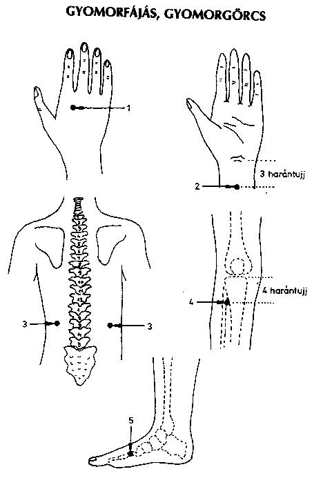 a láb ízületei ott fájnak, ahol az ujjak vannak gerincízületi sérülés